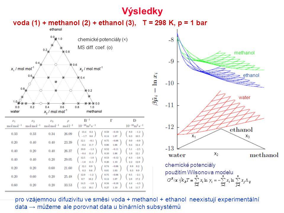 pro vzájemnou difuzivitu ve směsi voda + methanol + ethanol neexistují experimentální data → můžeme ale porovnat data u binárních subsystémů Výsledky