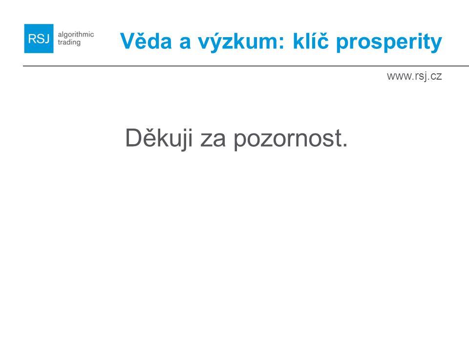 www.rsj.cz Věda a výzkum: klíč prosperity Děkuji za pozornost.