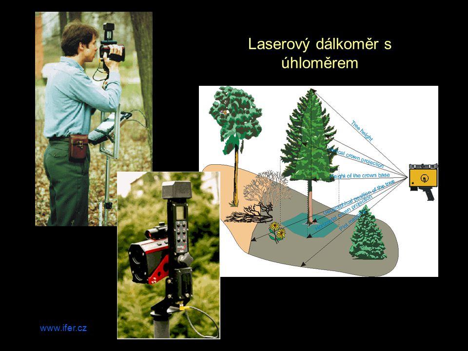 www.ifer.cz Laserový dálkoměr s úhloměrem