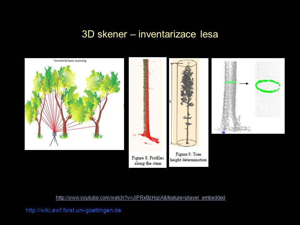 http://wiki.awf.forst.uni-goettingen.de 3D skener – inventarizace lesa http://www.youtube.com/watch?v=JIPRxBzHgcA&feature=player_embedded
