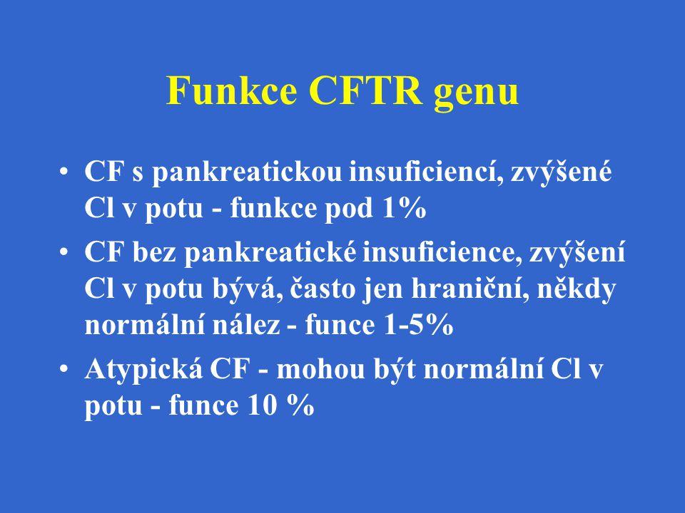 Funkce CFTR genu CF s pankreatickou insuficiencí, zvýšené Cl v potu - funkce pod 1% CF bez pankreatické insuficience, zvýšení Cl v potu bývá, často je
