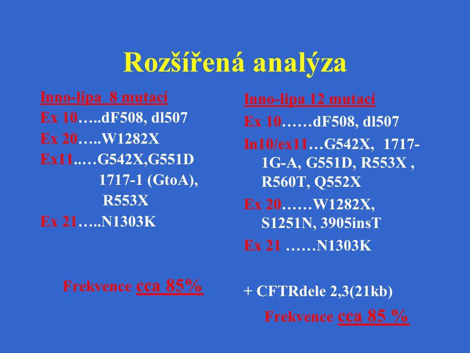 Rozšířená analýza Inno-lipa 8 mutací Ex 10…..dF508, dl507 Ex 20…..W1282X Ex11..…G542X,G551D 1717-1 (GtoA), R553X Ex 21…..N1303K Frekvence cca 85% Inno