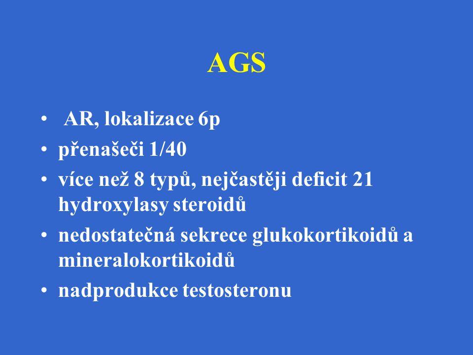 AGS AR, lokalizace 6p přenašeči 1/40 více než 8 typů, nejčastěji deficit 21 hydroxylasy steroidů nedostatečná sekrece glukokortikoidů a mineralokortik