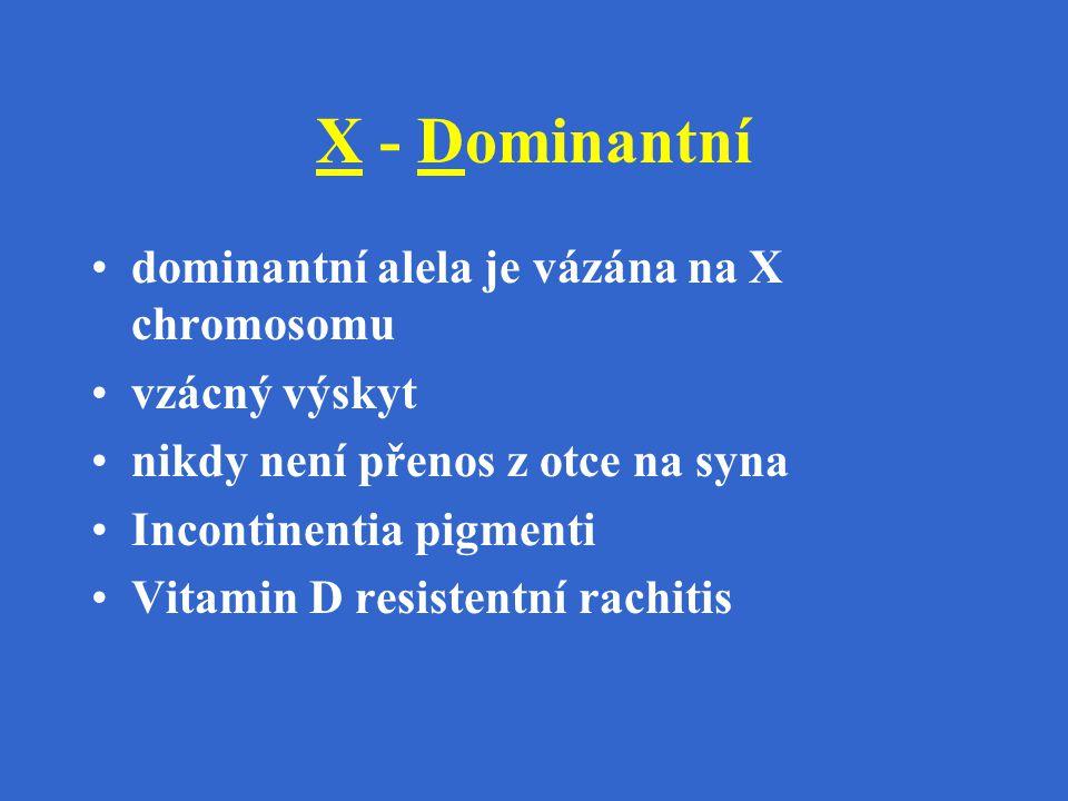 X - Dominantní dominantní alela je vázána na X chromosomu vzácný výskyt nikdy není přenos z otce na syna Incontinentia pigmenti Vitamin D resistentní