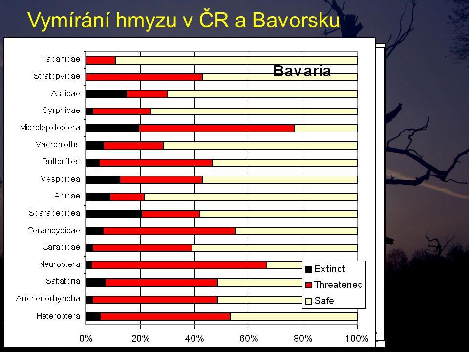 Vymírání hmyzu v ČR a Bavorsku