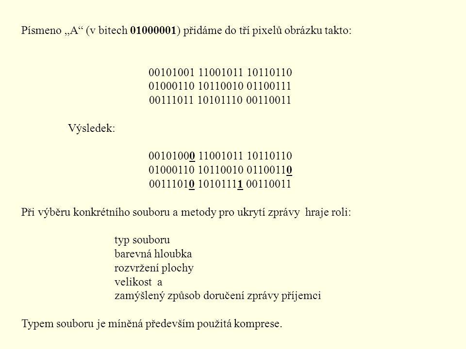 """Písmeno """"A"""" (v bitech 01000001) přidáme do tří pixelů obrázku takto: 00101001 11001011 10110110 01000110 10110010 01100111 00111011 10101110 00110011"""