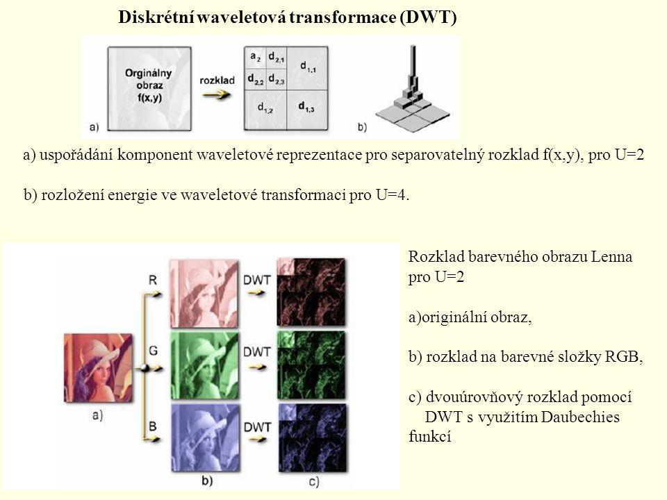 Diskrétní waveletová transformace (DWT) a) uspořádání komponent waveletové reprezentace pro separovatelný rozklad f(x,y), pro U=2 b) rozložení energie