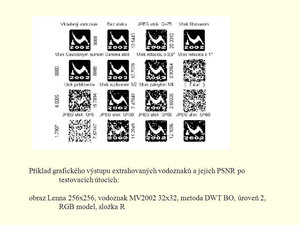 Děkuji Vám za pozornost Příklad grafického výstupu extrahovaných vodoznaků a jejich PSNR po testovacích útocích: obraz Lenna 256x256, vodoznak MV2002