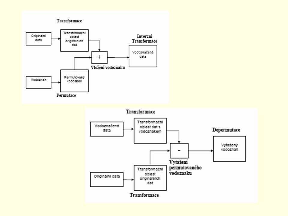 Obecně se rozlišují tři typy steganografie [5]: jednoduchá steganografie steganografie s privátním klíčem steganografie s veřejným klíčem Jednoduchý steganografický systém nevyžaduje žádnou směnu kódu (např.