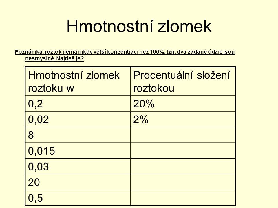 Hmotnostní zlomek Poznámka: roztok nemá nikdy větší koncentraci než 100%, tzn.