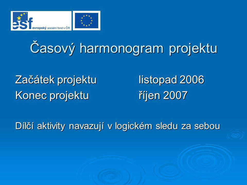 Časový harmonogram projektu Začátek projektulistopad 2006 Konec projektu říjen 2007 Dílčí aktivity navazují v logickém sledu za sebou