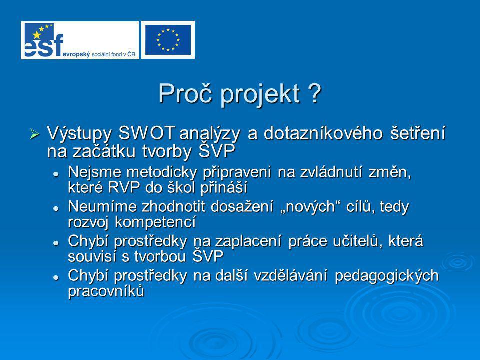 Proč projekt ?  Výstupy SWOT analýzy a dotazníkového šetření na začátku tvorby ŠVP Nejsme metodicky připraveni na zvládnutí změn, které RVP do škol p