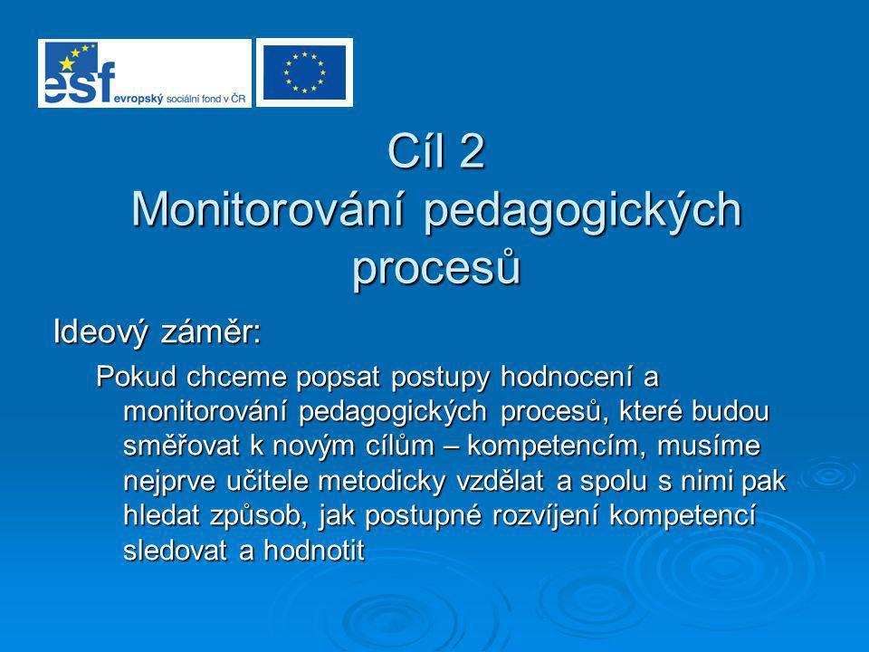 Cíl 2 Monitorování pedagogických procesů Ideový záměr: Pokud chceme popsat postupy hodnocení a monitorování pedagogických procesů, které budou směřovat k novým cílům – kompetencím, musíme nejprve učitele metodicky vzdělat a spolu s nimi pak hledat způsob, jak postupné rozvíjení kompetencí sledovat a hodnotit