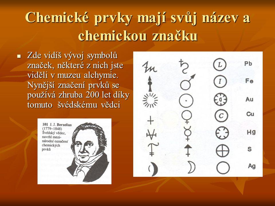 Chemické prvky mají svůj název a chemickou značku Zde vidíš vývoj symbolů značek, některé z nich jste viděli v muzeu alchymie. Nynější značení prvků s