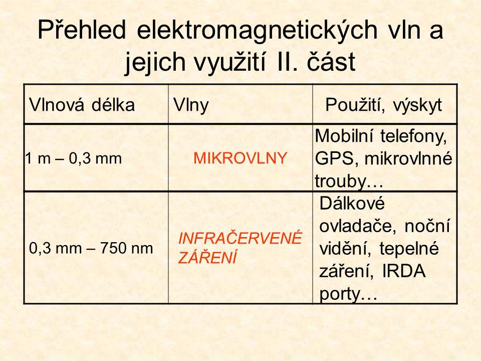 Přehled elektromagnetických vln a jejich využití II. část Vlnová délkaVlnyPoužití, výskyt 1 m – 0,3 mmMIKROVLNY Mobilní telefony, GPS, mikrovlnné trou