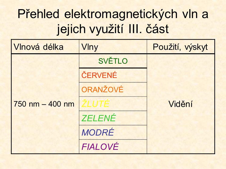 Přehled elektromagnetických vln a jejich využití III. část Vlnová délkaVlnyPoužití, výskyt 750 nm – 400 nm SVĚTLO Vidění ČERVENÉ ORANŽOVÉ ŽLUTÉ ZELENÉ