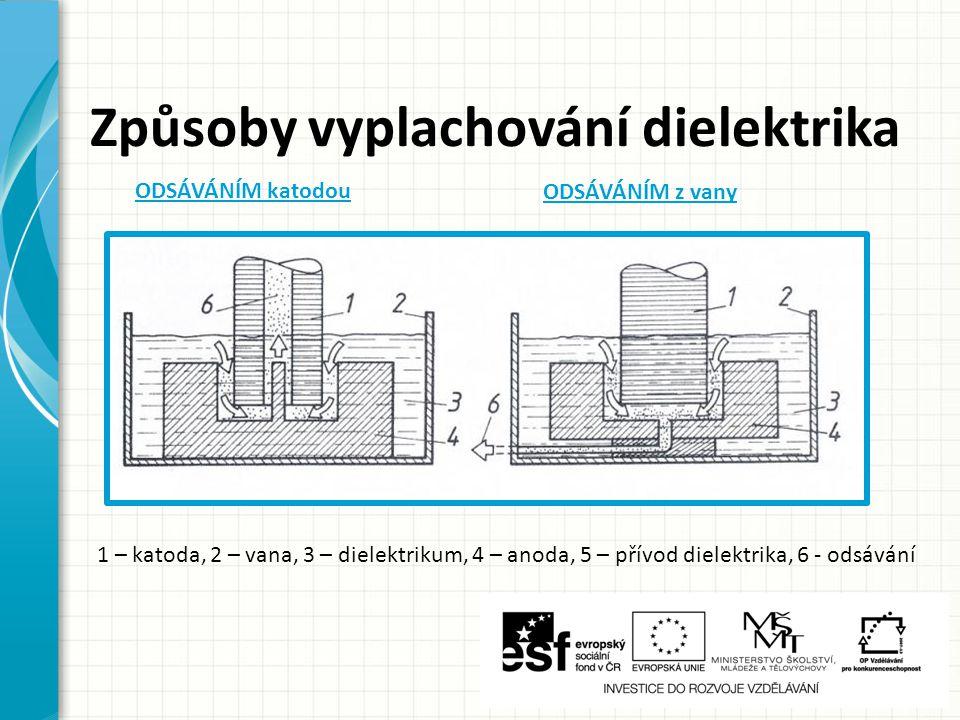 Způsoby vyplachování dielektrika 1 – katoda, 2 – vana, 3 – dielektrikum, 4 – anoda, 5 – přívod dielektrika, 6 - odsávání ODSÁVÁNÍM katodou ODSÁVÁNÍM z vany