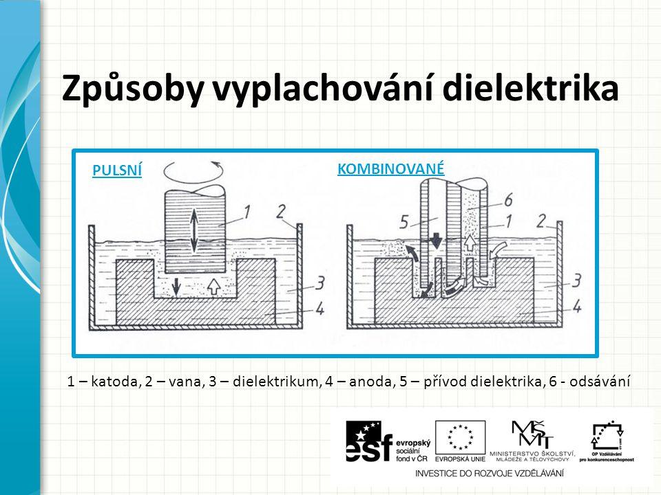 Způsoby vyplachování dielektrika PULSNÍ KOMBINOVANÉ 1 – katoda, 2 – vana, 3 – dielektrikum, 4 – anoda, 5 – přívod dielektrika, 6 - odsávání