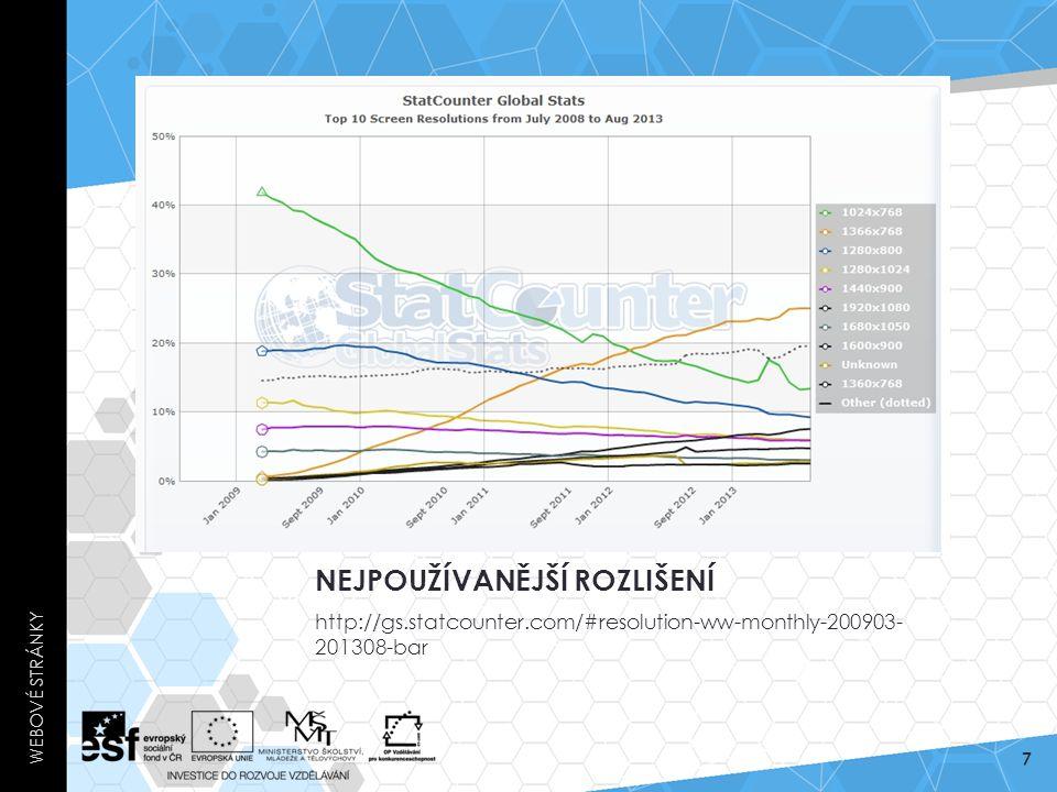 NEJPOUŽÍVANĚJŠÍ ROZLIŠENÍ http://gs.statcounter.com/#resolution-ww-monthly-200903- 201308-bar WEBOVÉ STRÁNKY 7