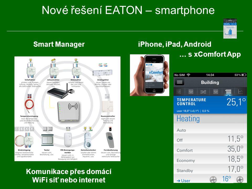 Nové řešení EATON – smartphone Smart ManageriPhone, iPad, Android Komunikace přes domácí WiFi síť nebo internet … s xComfort App