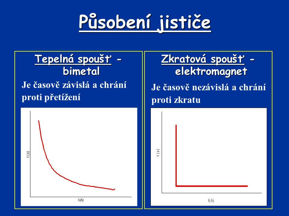 Působení jističe Tepelná spoušť - bimetal Je časově závislá a chrání proti přetížení Zkratová spoušť - elektromagnet Je časově nezávislá a chrání prot