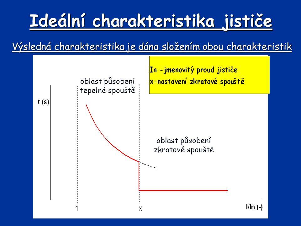 Ideální charakteristika jističe Výsledná charakteristika je dána složením obou charakteristik oblast působení tepelné spouště oblast působení zkratové