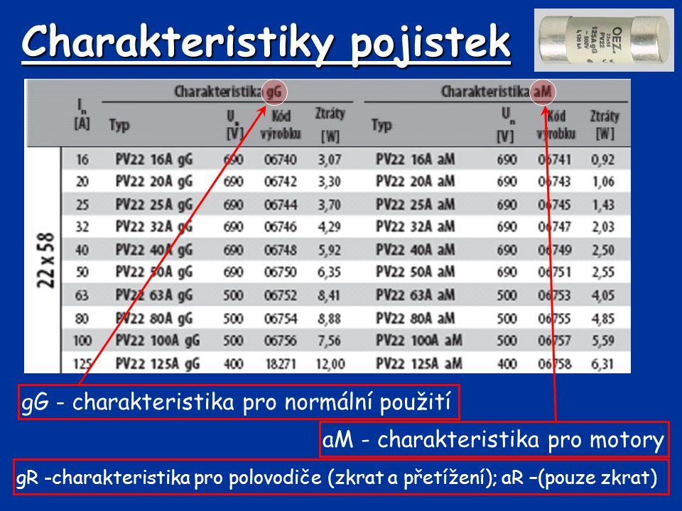 Charakteristiky pojistek gG - charakteristika pro normální použití aM - charakteristika pro motory gR -charakteristika pro polovodiče (zkrat a přetížení); aR –(pouze zkrat)