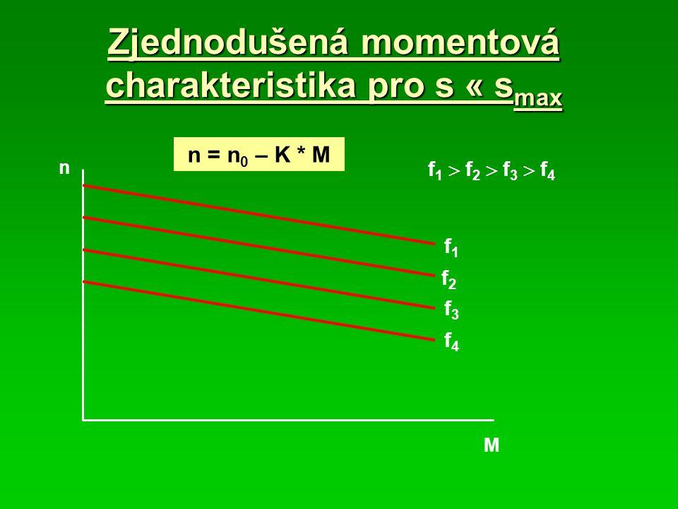 Zjednodušená momentová charakteristika pro s « s max n f 1  f 2  f 3  f 4 M f1f1 f2f2 f3f3 f4f4 n = n 0 – K * M