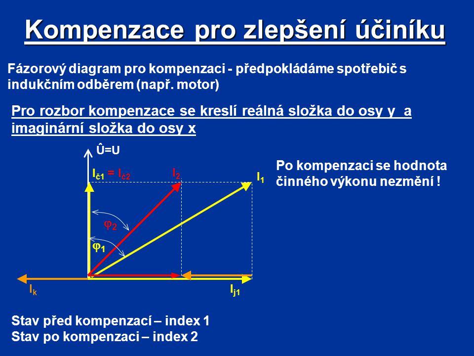 Kompenzace pro zlepšení účiníku Fázorový diagram pro kompenzaci - předpokládáme spotřebič s indukčním odběrem (např. motor) Pro rozbor kompenzace se k