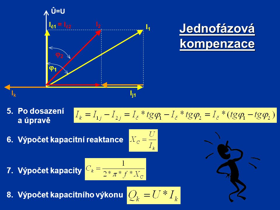 Jednofázová kompenzace Û=U I j1 Ič1Ič1 I1I1 IkIk I2I2 = I č2 11 22 5.Po dosazení a úpravě 6.Výpočet kapacitní reaktance 7.Výpočet kapacity 8.Výpoč