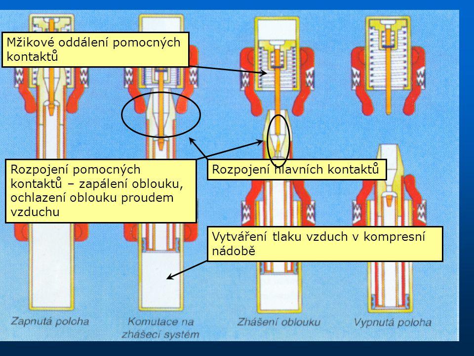 Rozpojení hlavních kontaktů Vytváření tlaku vzduch v kompresní nádobě Rozpojení pomocných kontaktů – zapálení oblouku, ochlazení oblouku proudem vzduchu Mžikové oddálení pomocných kontaktů