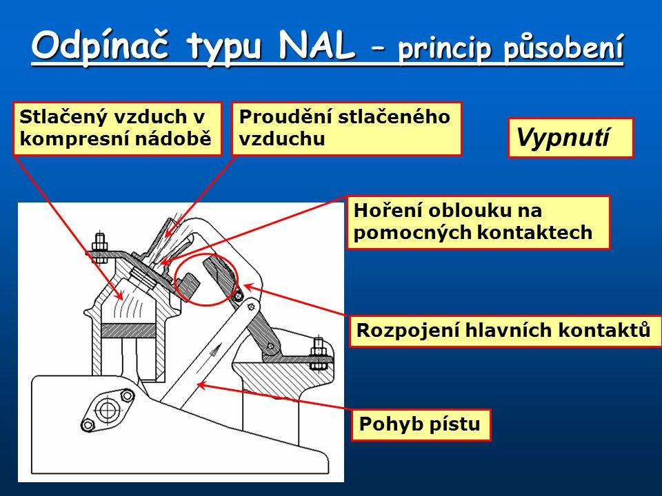 Vypnutí Odpínač typu NAL – princip působení Rozpojení hlavních kontaktů Pohyb pístu Stlačený vzduch v kompresní nádobě Proudění stlačeného vzduchu Hoření oblouku na pomocných kontaktech