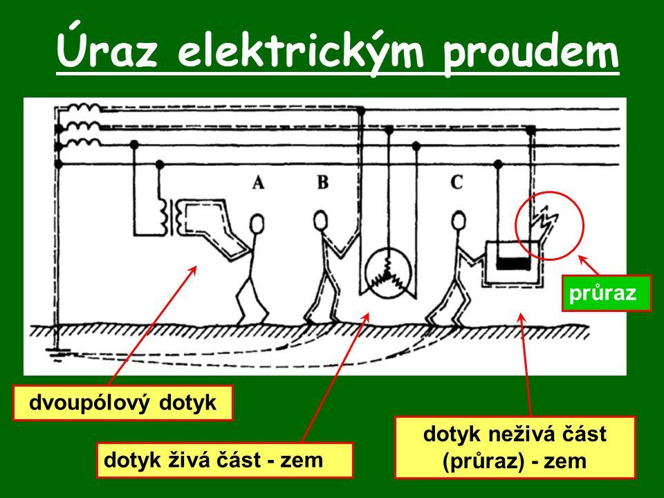 Úraz elektrickým proudem dvoupólový dotyk dotyk živá část - zem dotyk neživá část (průraz) - zem průraz