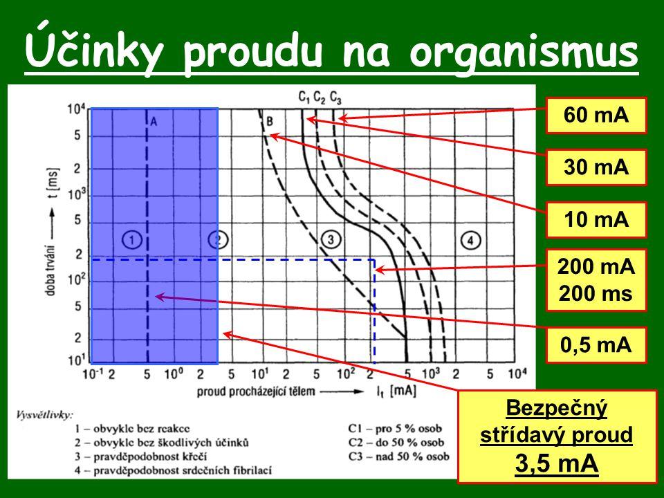 Účinky proudu na organismus 0,5 mA 10 mA 30 mA 60 mA 200 mA 200 ms Bezpečný střídavý proud 3,5 mA
