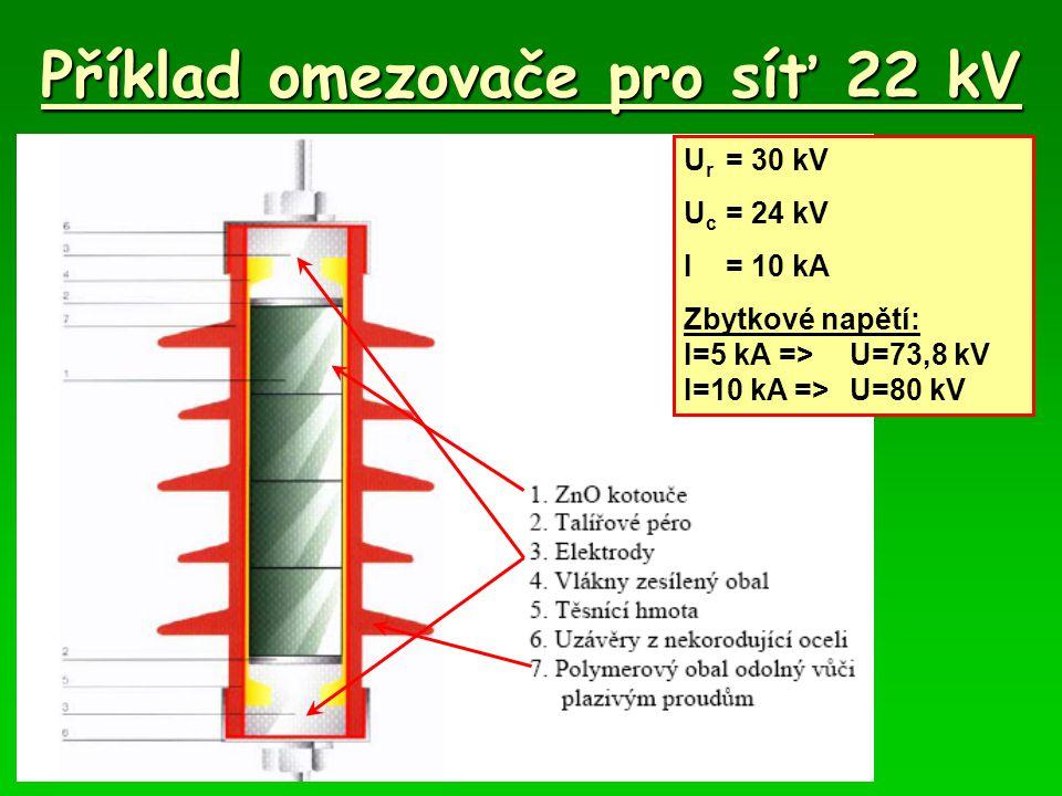 Příklad omezovače pro síť 22 kV U r = 30 kV U c = 24 kV I= 10 kA Zbytkové napětí: I=5 kA =>U=73,8 kV I=10 kA =>U=80 kV