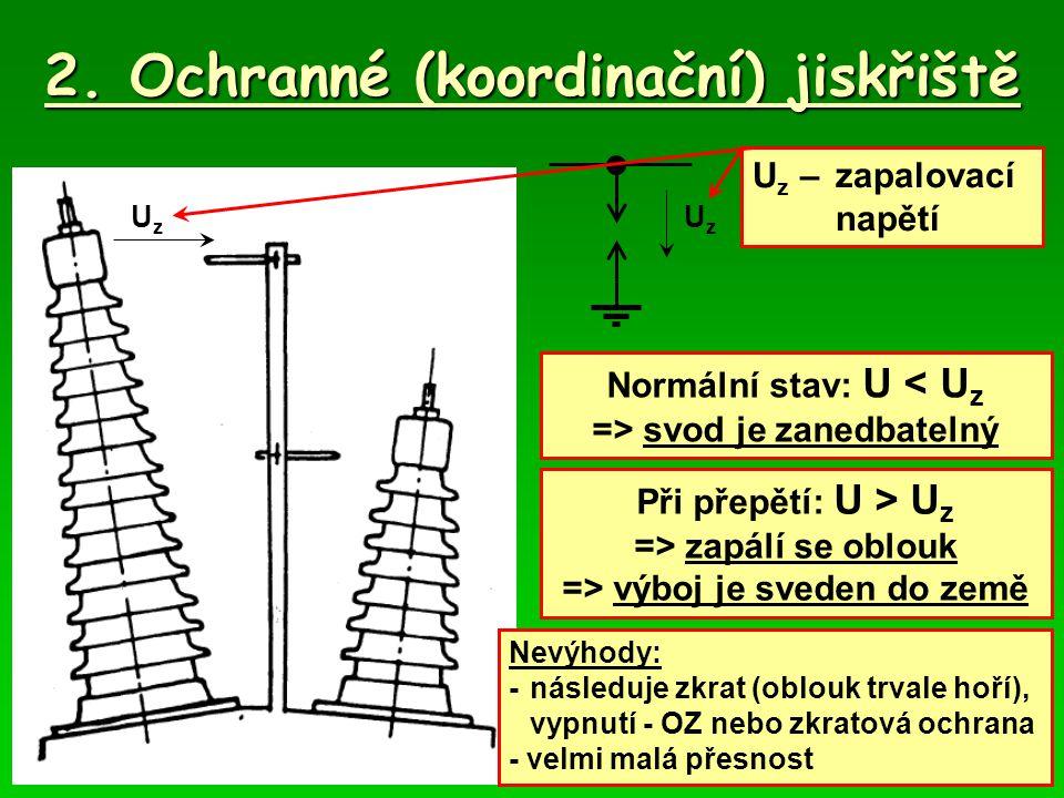 2. Ochranné (koordinační) jiskřiště U z –zapalovací napětí UzUz UzUz Normální stav: U < U z => svod je zanedbatelný Při přepětí: U > U z => zapálí se