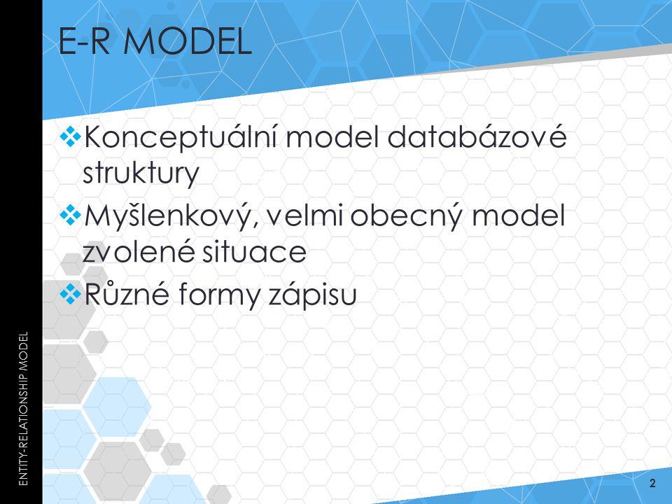 E-R MODEL  Konceptuální model databázové struktury  Myšlenkový, velmi obecný model zvolené situace  Různé formy zápisu ENTITY-RELATIONSHIP MODEL 2
