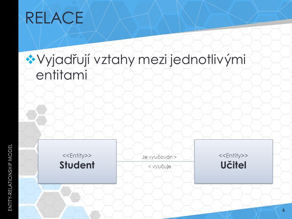 RELACE  Vyjadřují vztahy mezi jednotlivými entitami ENTITY-RELATIONSHIP MODEL 6 > Student > Učitel Je vyučován > < vyučuje