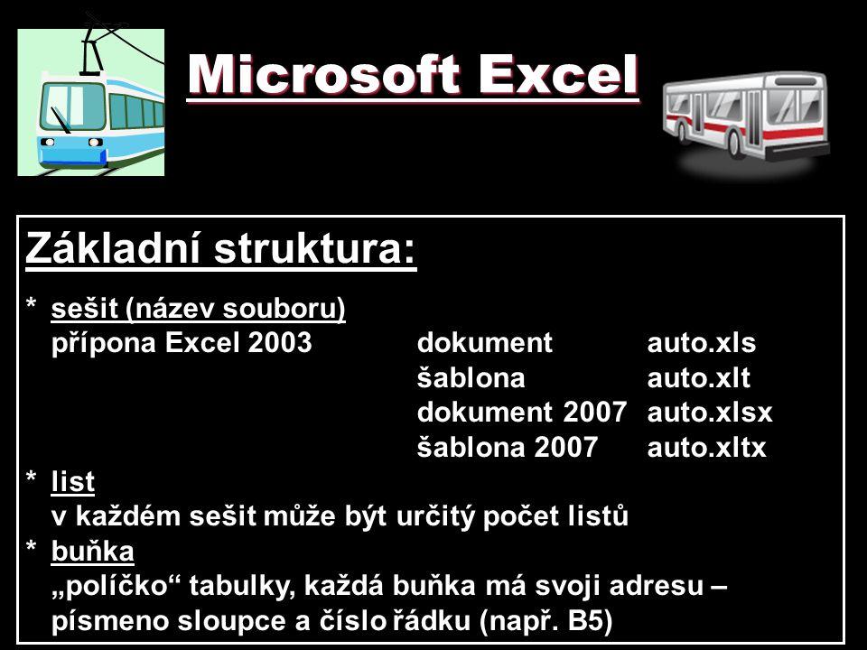 Microsoft Excel Základní struktura: *sešit (název souboru) přípona Excel 2003dokumentauto.xls šablonaauto.xlt dokument 2007auto.xlsx šablona 2007auto.