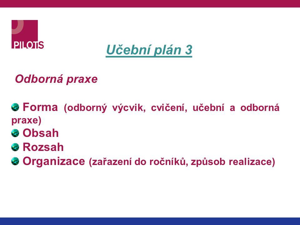 Učební plán 3 Odborná praxe Forma (odborný výcvik, cvičení, učební a odborná praxe) Obsah Rozsah Organizace (zařazení do ročníků, způsob realizace)