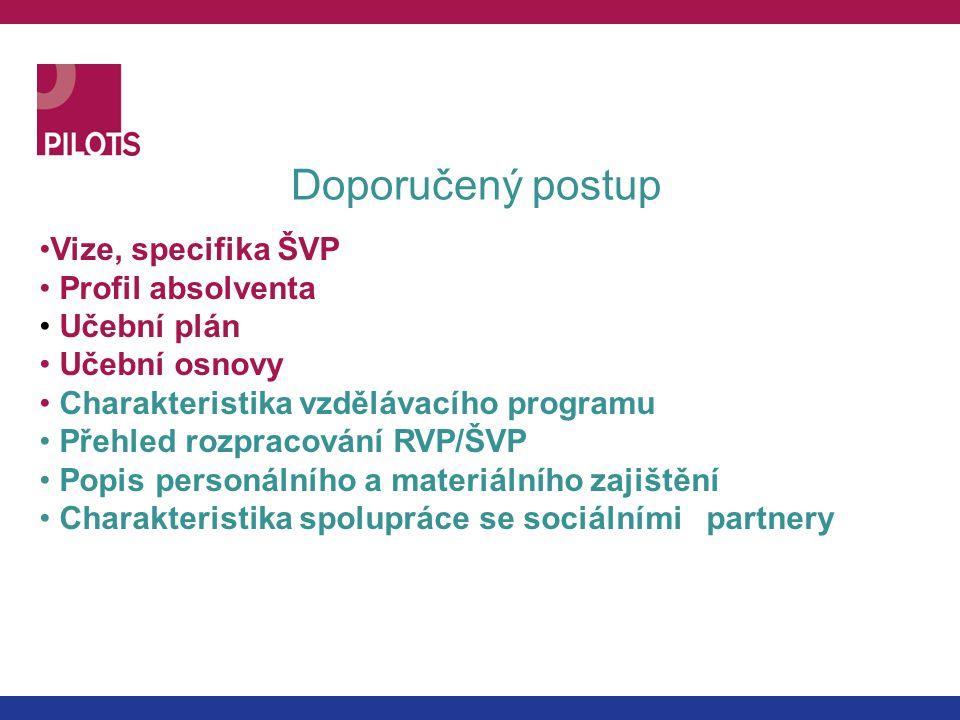 Doporučený postup Vize, specifika ŠVP Profil absolventa Učební plán Učební osnovy Charakteristika vzdělávacího programu Přehled rozpracování RVP/ŠVP P