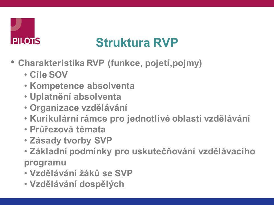 Struktura RVP Charakteristika RVP (funkce, pojetí,pojmy) Cíle SOV Kompetence absolventa Uplatnění absolventa Organizace vzdělávání Kurikulární rámce p