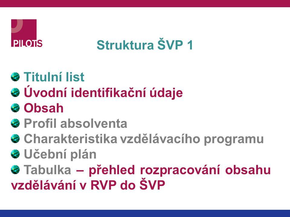 Struktura ŠVP 1 Titulní list Úvodní identifikační údaje Obsah Profil absolventa Charakteristika vzdělávacího programu Učební plán Tabulka – přehled ro