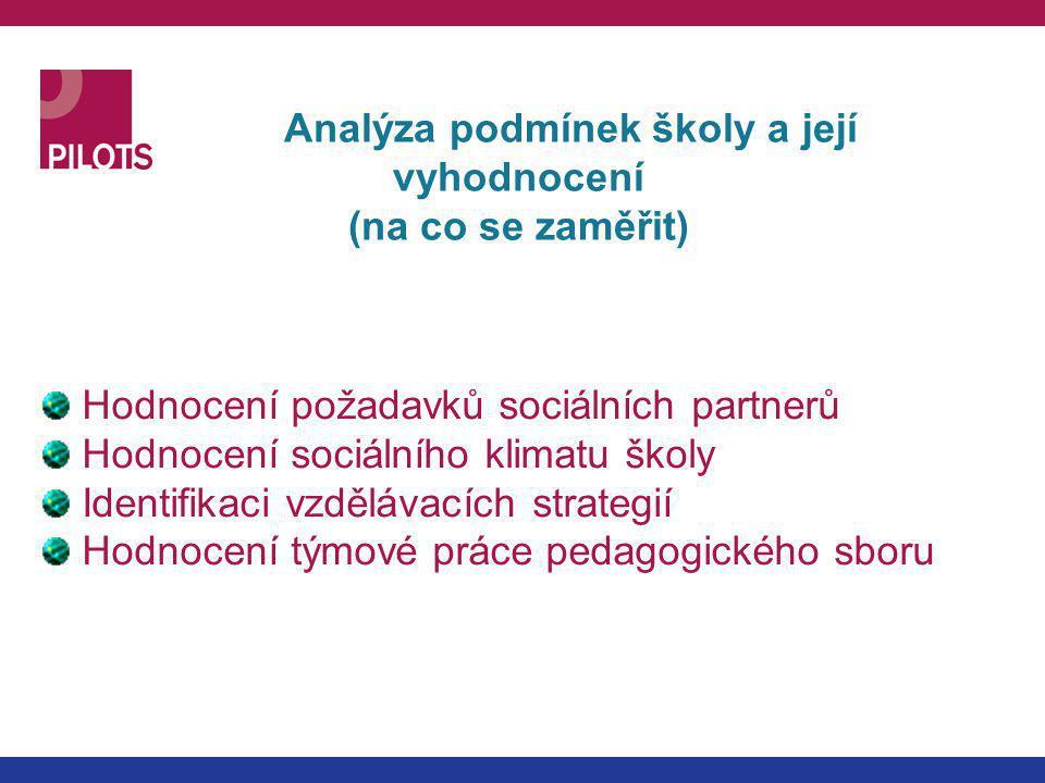 Analýza podmínek školy a její vyhodnocení (na co se zaměřit) Hodnocení požadavků sociálních partnerů Hodnocení sociálního klimatu školy Identifikaci vzdělávacích strategií Hodnocení týmové práce pedagogického sboru