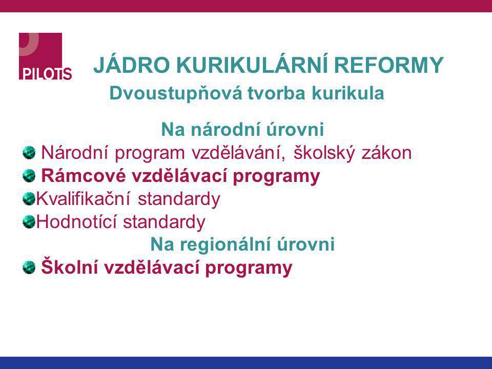 JÁDRO KURIKULÁRNÍ REFORMY Dvoustupňová tvorba kurikula Na národní úrovni Národní program vzdělávání, školský zákon Rámcové vzdělávací programy Kvalifikační standardy Hodnotící standardy Na regionální úrovni Školní vzdělávací programy