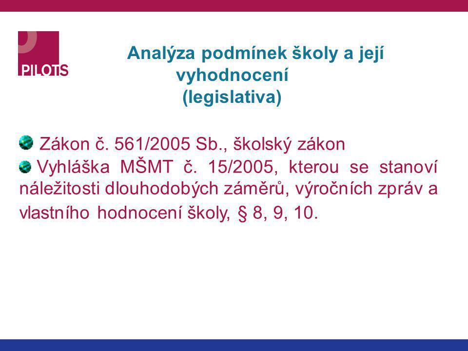 Analýza podmínek školy a její vyhodnocení (legislativa) Zákon č. 561/2005 Sb., školský zákon Vyhláška MŠMT č. 15/2005, kterou se stanoví náležitosti d