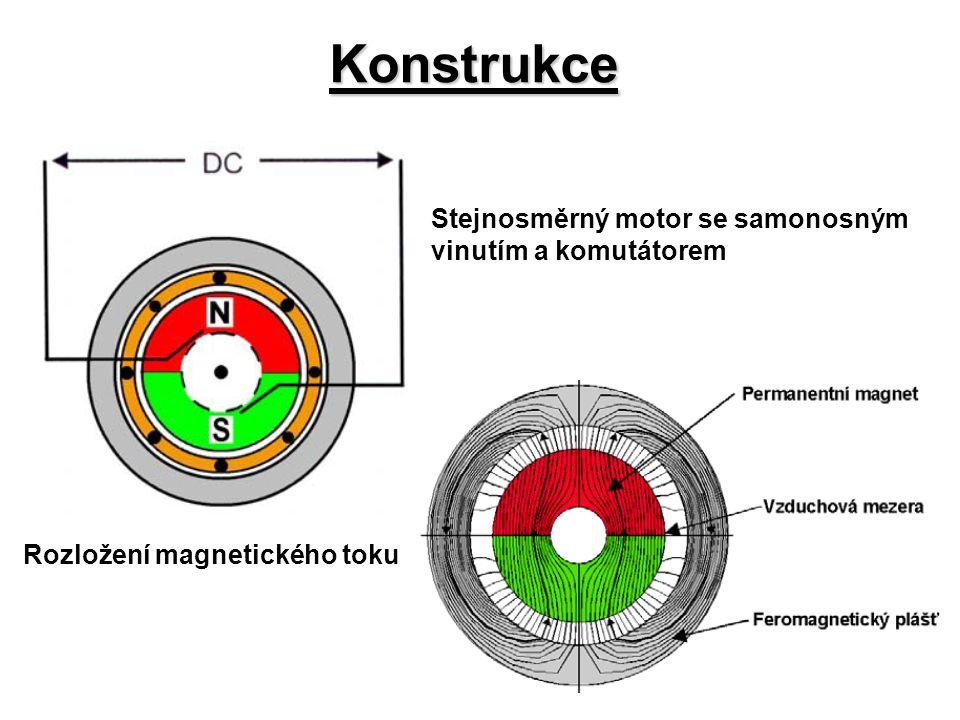 Konstrukce Stejnosměrný motor se samonosným vinutím a komutátorem Rozložení magnetického toku