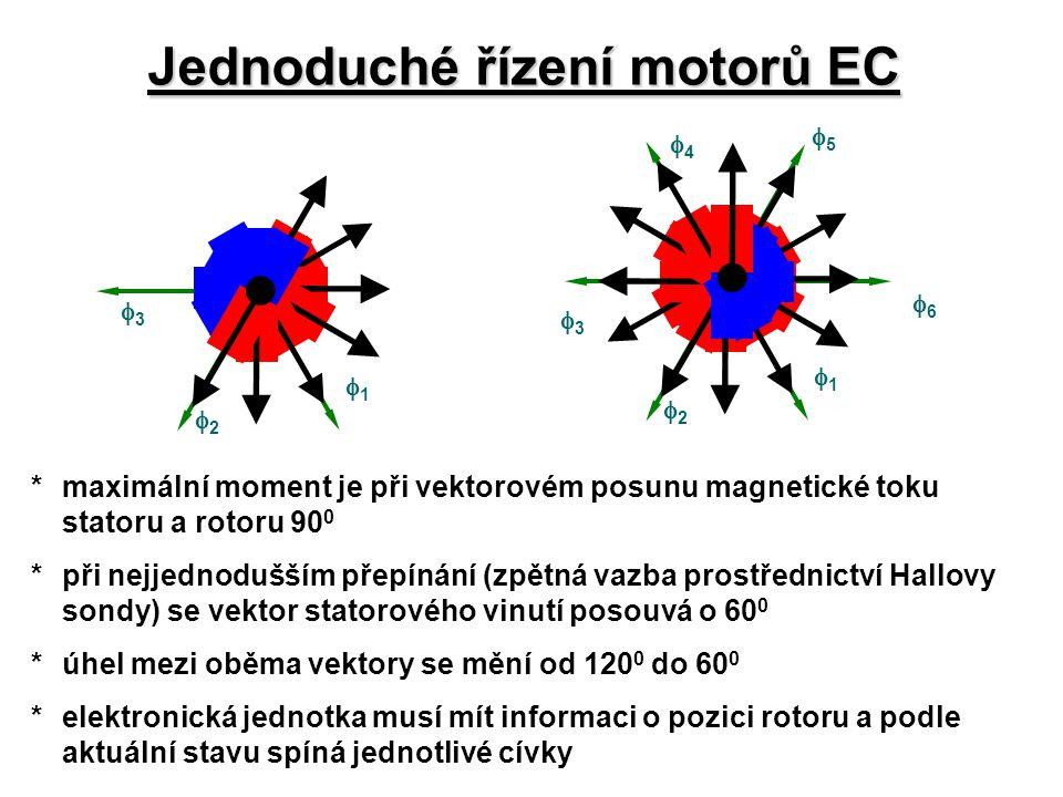 Jednoduché řízení motorů EC 11 22 33 11 22 33 44 55 66 *maximální moment je při vektorovém posunu magnetické toku statoru a rotoru 9