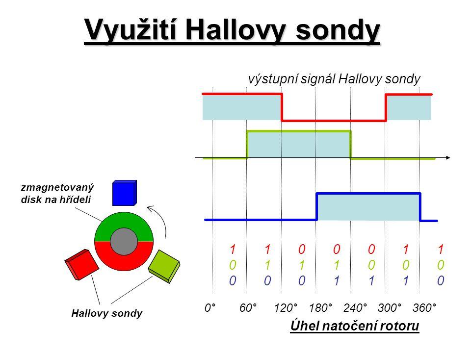 Využití Hallovy sondy Hallovy sondy zmagnetovaný disk na hřídeli Úhel natočení rotoru 0°60°120°180°240°300°360° 11000110111000000111011000110111000000