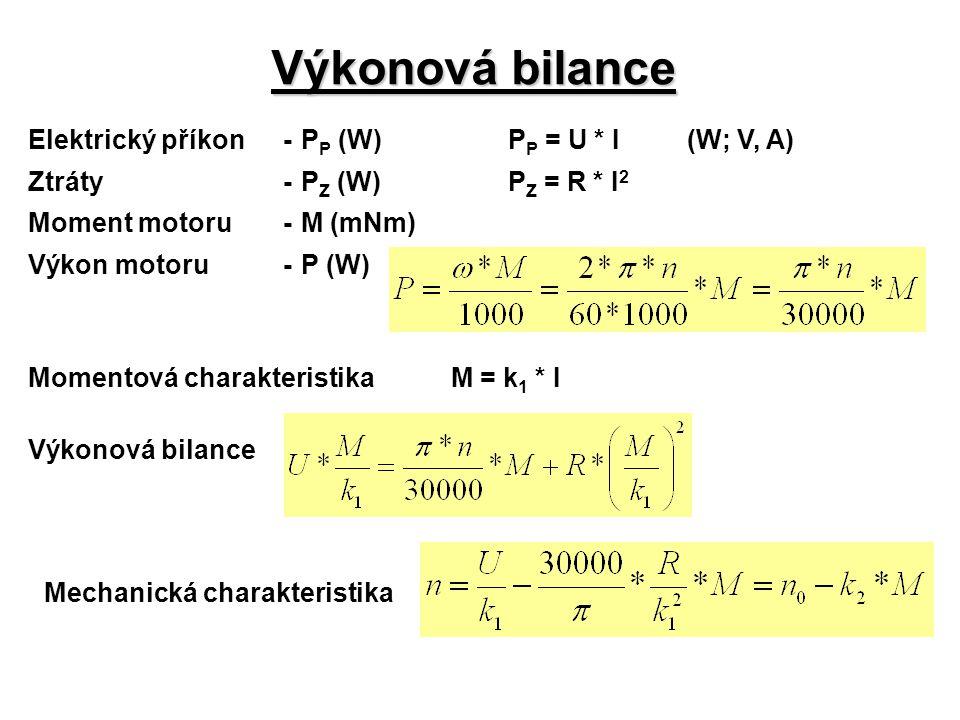 Výkonová bilance Elektrický příkon-P P (W)P P = U * I (W; V, A) Ztráty-P Z (W)P Z = R * I 2 Moment motoru-M (mNm) Výkon motoru-P (W) Momentová charakt